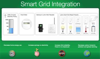 vancouver lighting cotrol smart grid intergration
